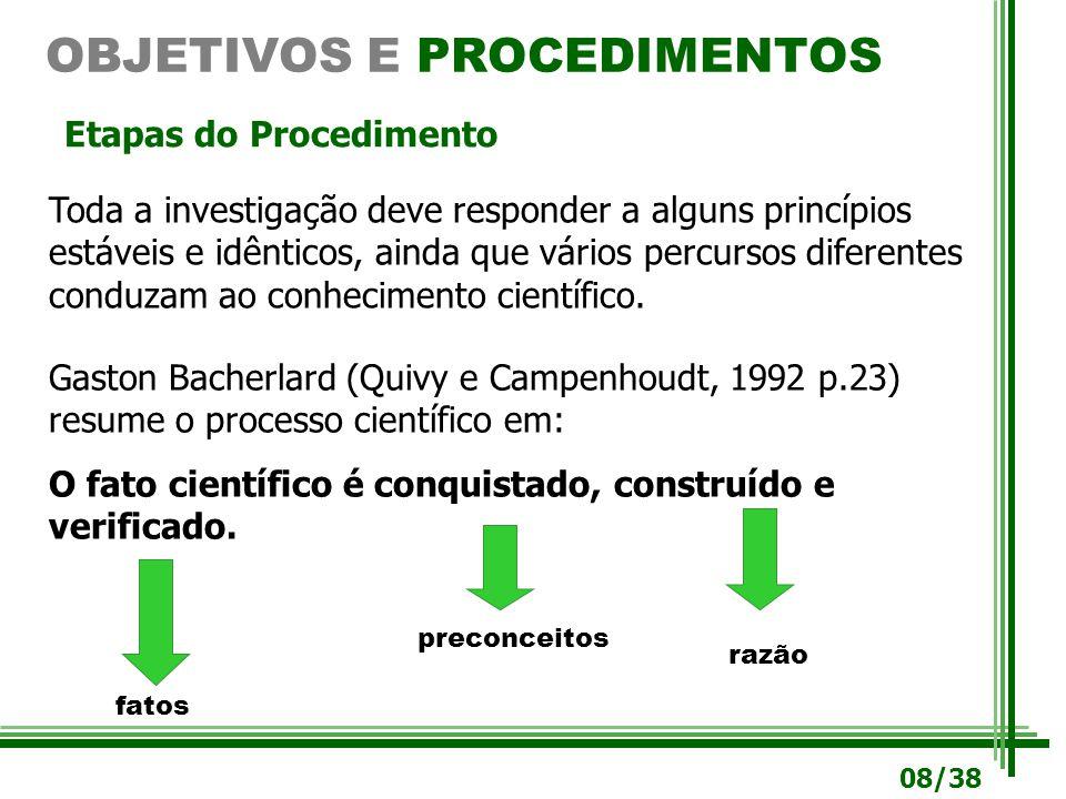 OBJETIVOS E PROCEDIMENTOS Etapas do Procedimento Toda a investigação deve responder a alguns princípios estáveis e idênticos, ainda que vários percurs