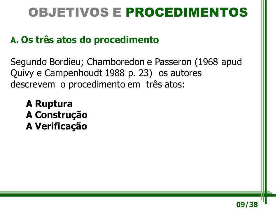 OBJETIVOS E PROCEDIMENTOS Segundo Bordieu; Chamboredon e Passeron (1968 apud Quivy e Campenhoudt 1988 p. 23) os autores descrevem o procedimento em tr