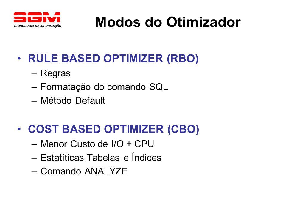 Modos do Otimizador RULE BASED OPTIMIZER (RBO) –Regras –Formatação do comando SQL –Método Default COST BASED OPTIMIZER (CBO) –Menor Custo de I/O + CPU