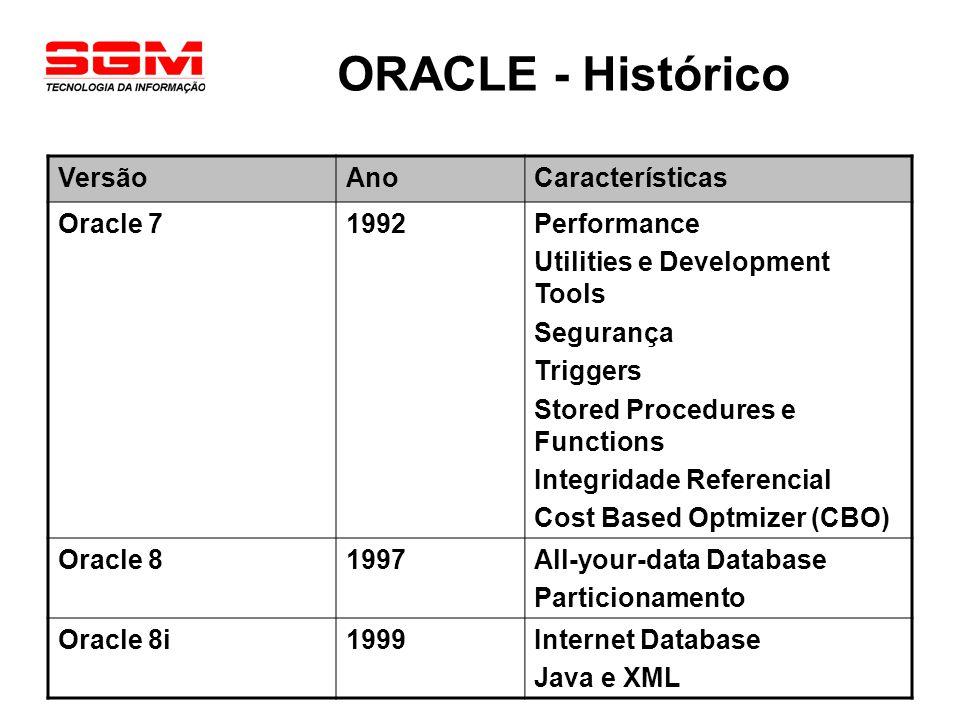 Resumo da Evolução Processos Oracle Gerenciamento de Memória Armazenamento e Indexação Otimizador Geração de Planos de Execução Otimizados Informações de Carga e Processamento Processos e métodos de tunning automatizados Ajustes de SQL Ferramentas de Otimização de Performance e Monitoramento