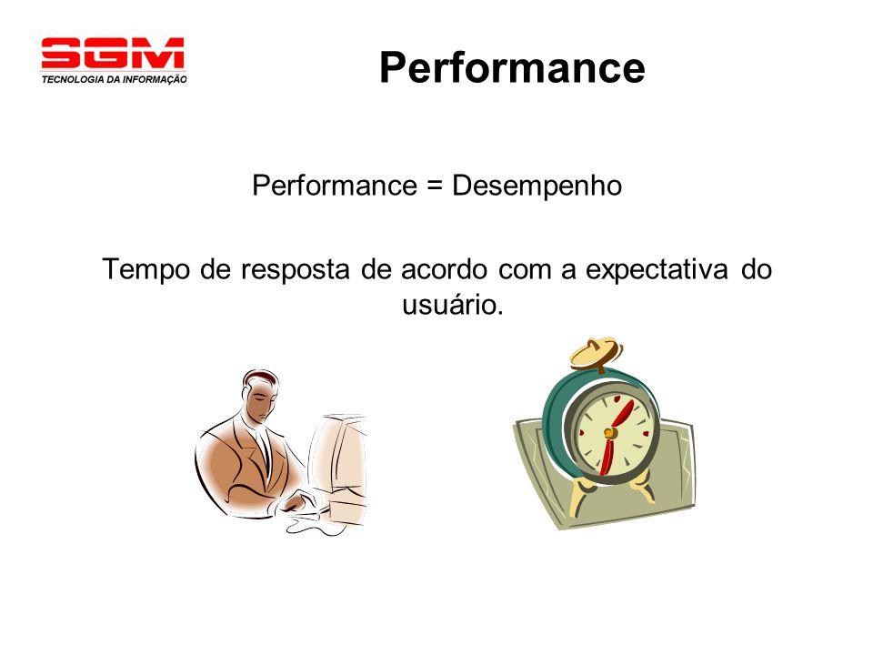 Performance Performance = Desempenho Tempo de resposta de acordo com a expectativa do usuário.