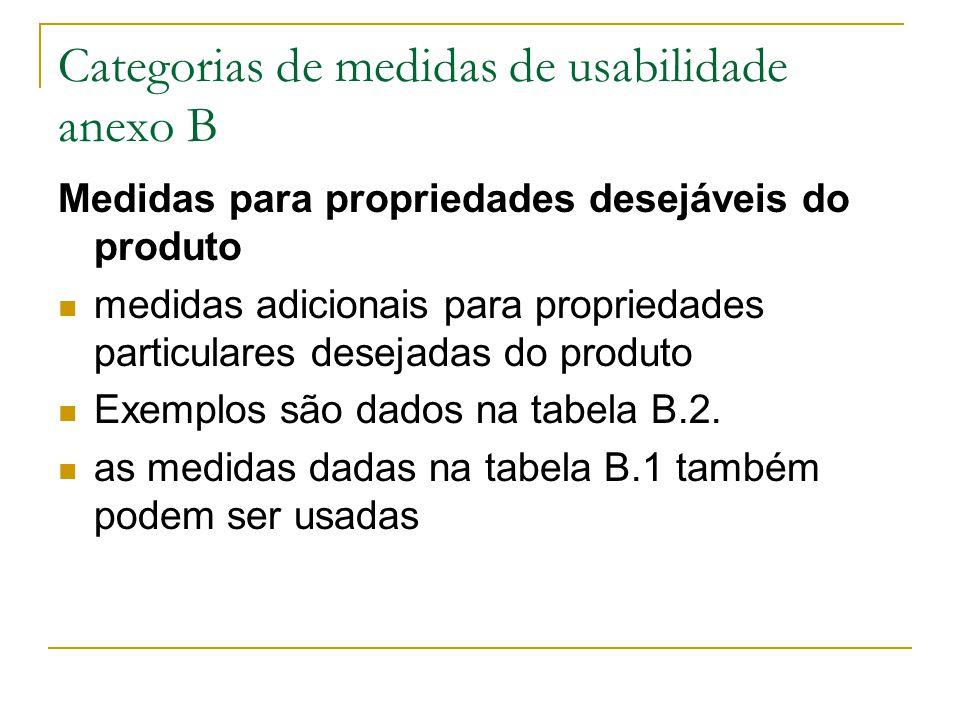 Categorias de medidas de usabilidade anexo B Medidas para propriedades desejáveis do produto medidas adicionais para propriedades particulares desejadas do produto Exemplos são dados na tabela B.2.