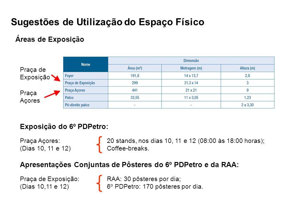 Áreas de Exposição Sugestões de Utilização do Espaço Físico Exposição do 6º PDPetro: Praça Açores:20 stands, nos dias 10, 11 e 12 (08:00 às 18:00 hora