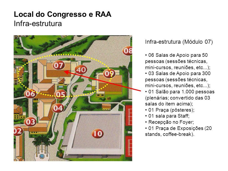 Local do Congresso e RAA Infra-estrutura Infra-estrutura (Módulo 07) 06 Salas de Apoio para 50 pessoas (sessões técnicas, mini-cursos, reuniões, etc..