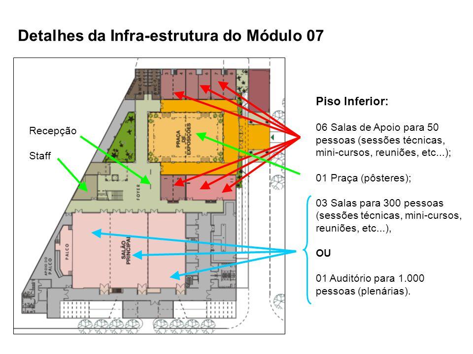 Piso Inferior: 06 Salas de Apoio para 50 pessoas (sessões técnicas, mini-cursos, reuniões, etc...); 01 Praça (pôsteres); 03 Salas para 300 pessoas (se