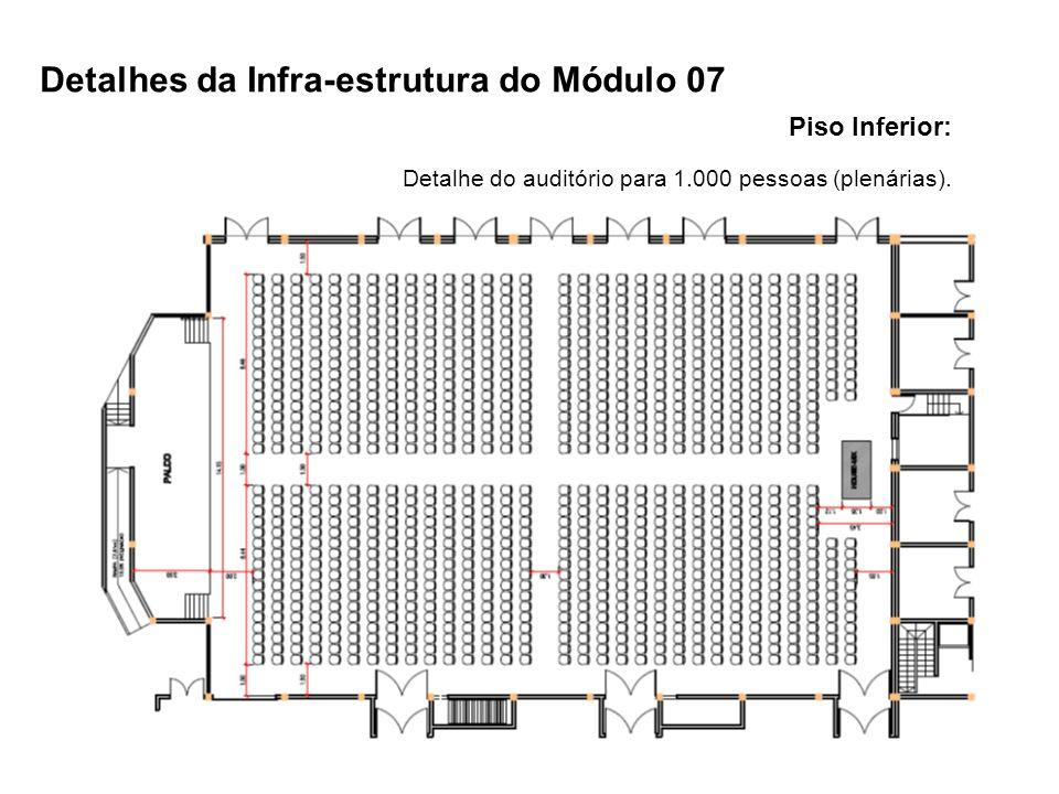 Piso Inferior: Detalhe do auditório para 1.000 pessoas (plenárias). Detalhes da Infra-estrutura do Módulo 07