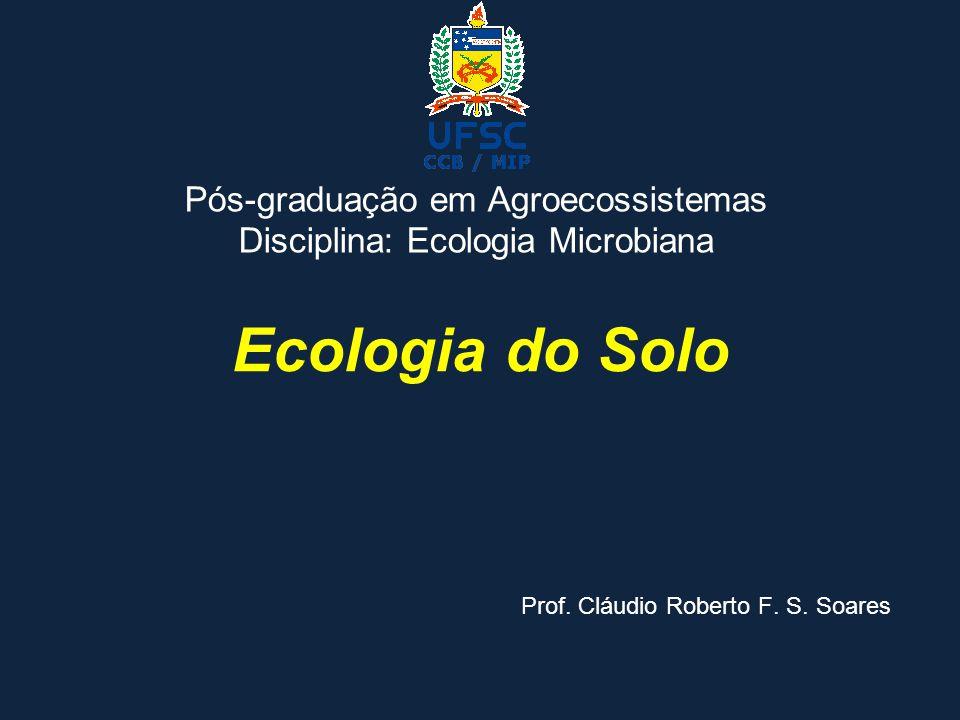Ecologia do Solo Pós-graduação em Agroecossistemas Disciplina: Ecologia Microbiana Prof.