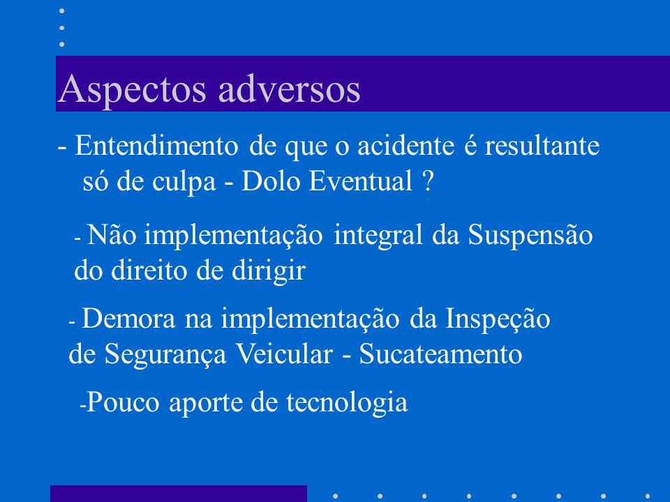 Aspectos adversos - Entendimento de que o acidente é resultante só de culpa - Dolo Eventual .