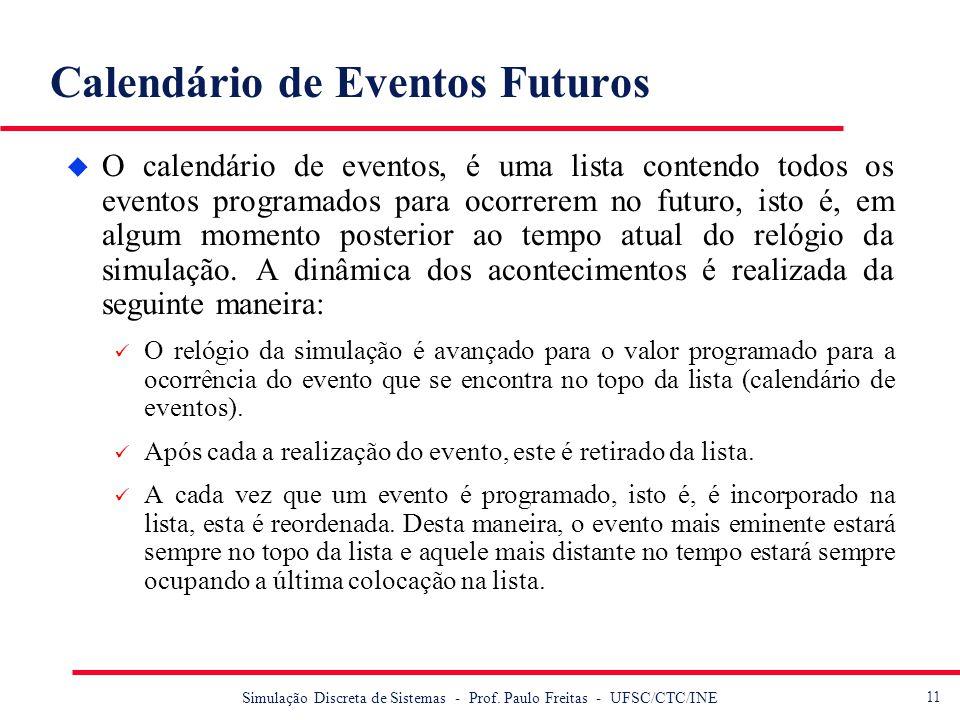 11 Simulação Discreta de Sistemas - Prof. Paulo Freitas - UFSC/CTC/INE Calendário de Eventos Futuros u O calendário de eventos, é uma lista contendo t