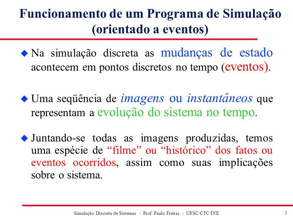3 Simulação Discreta de Sistemas - Prof. Paulo Freitas - UFSC/CTC/INE Funcionamento de um Programa de Simulação (orientado a eventos) u Na simulação d