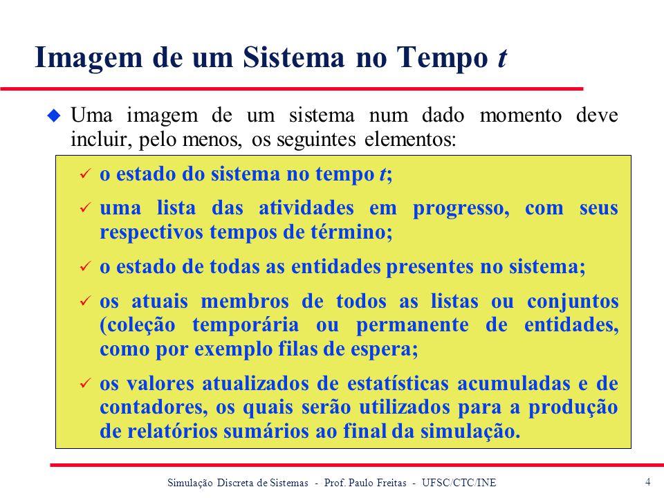 4 Simulação Discreta de Sistemas - Prof. Paulo Freitas - UFSC/CTC/INE Imagem de um Sistema no Tempo t u Uma imagem de um sistema num dado momento deve