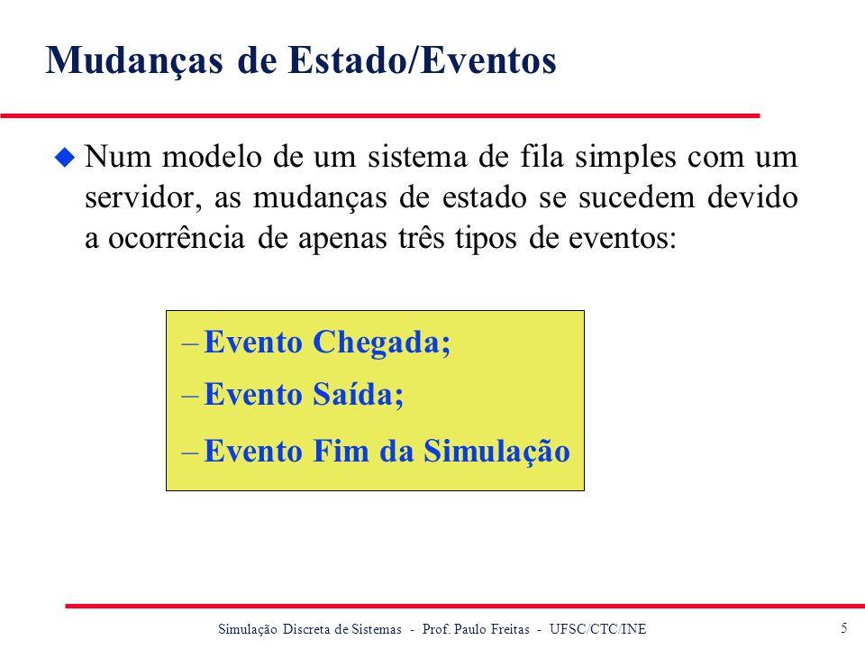 5 Simulação Discreta de Sistemas - Prof. Paulo Freitas - UFSC/CTC/INE Mudanças de Estado/Eventos u Num modelo de um sistema de fila simples com um ser