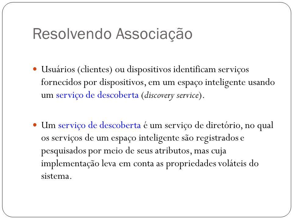 Resolvendo Associação Usuários (clientes) ou dispositivos identificam serviços fornecidos por dispositivos, em um espaço inteligente usando um serviço