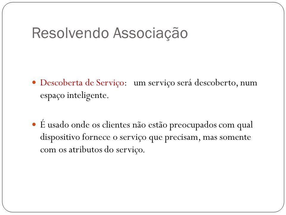 Resolvendo Associação Descoberta de Serviço: um serviço será descoberto, num espaço inteligente. É usado onde os clientes não estão preocupados com qu