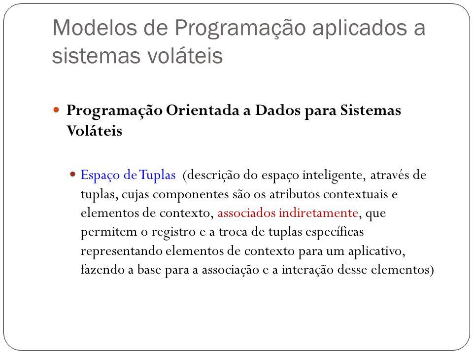 Modelos de Programação aplicados a sistemas voláteis Programação Orientada a Dados para Sistemas Voláteis Espaço de Tuplas (descrição do espaço inteli