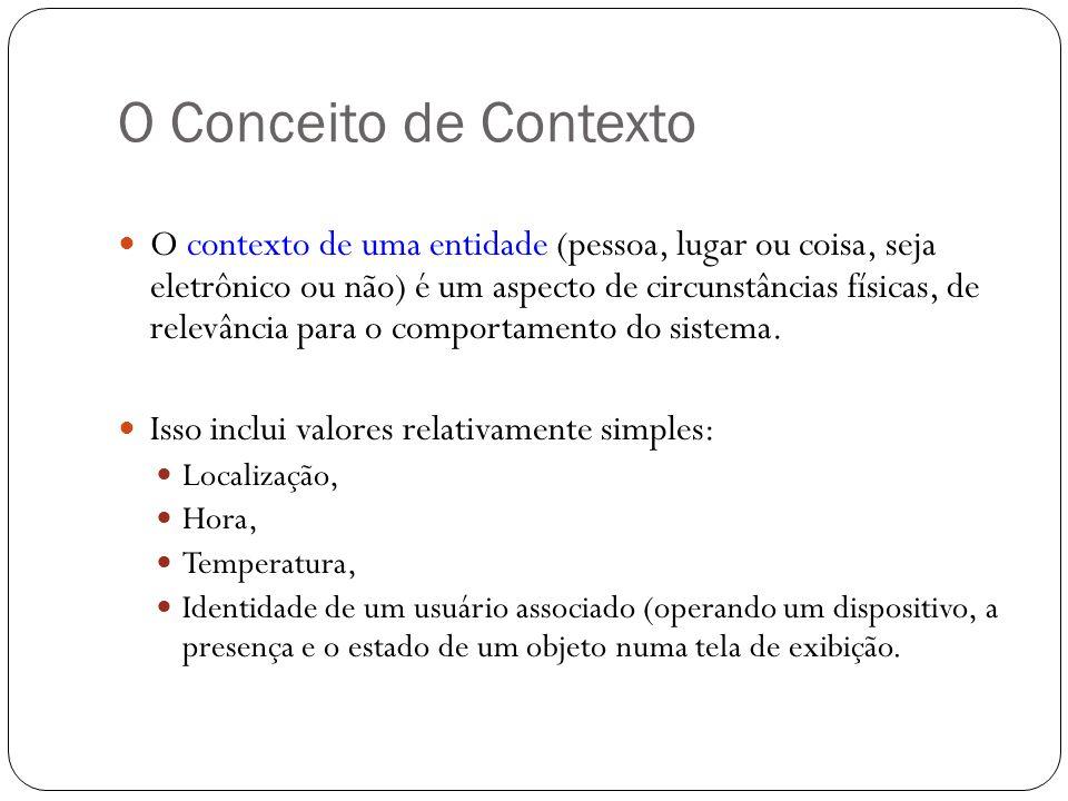 O Conceito de Contexto O contexto de uma entidade (pessoa, lugar ou coisa, seja eletrônico ou não) é um aspecto de circunstâncias físicas, de relevânc