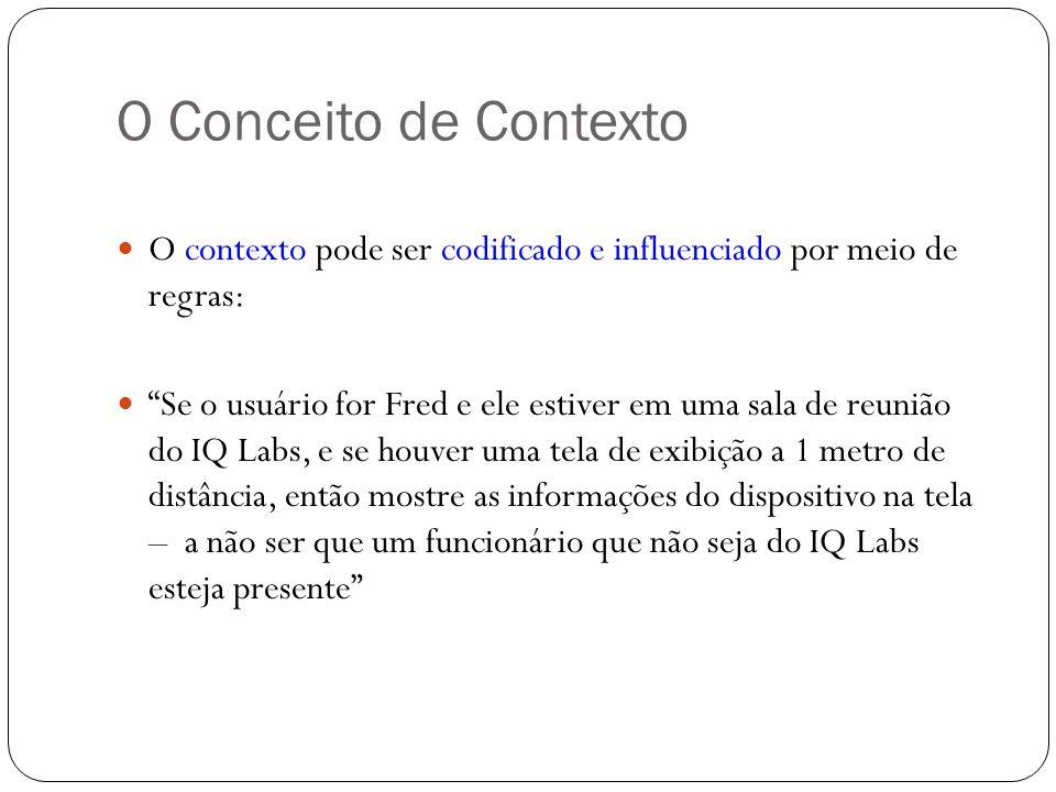 O Conceito de Contexto O contexto pode ser codificado e influenciado por meio de regras: Se o usuário for Fred e ele estiver em uma sala de reunião do
