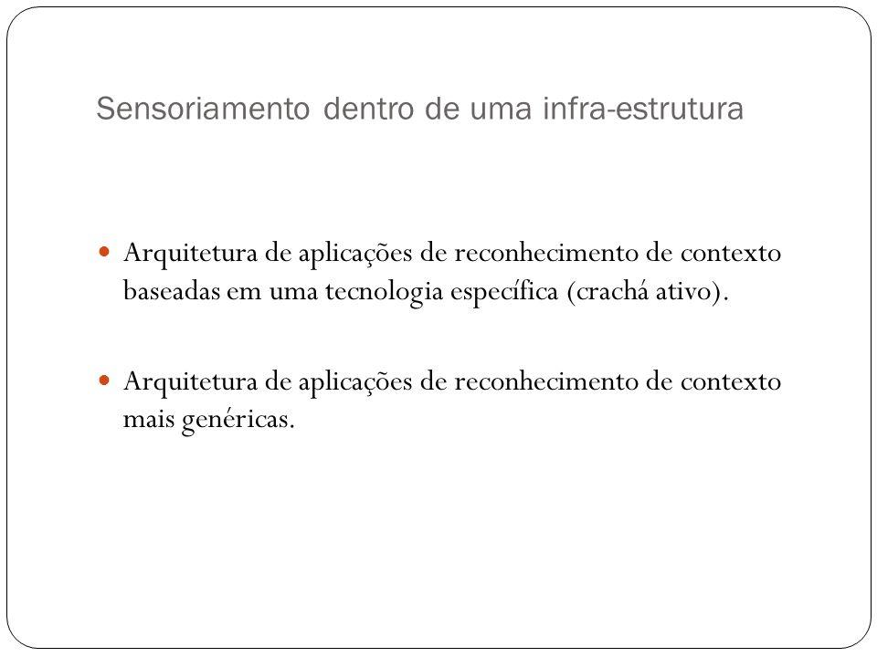 Sensoriamento dentro de uma infra-estrutura Arquitetura de aplicações de reconhecimento de contexto baseadas em uma tecnologia específica (crachá ativ