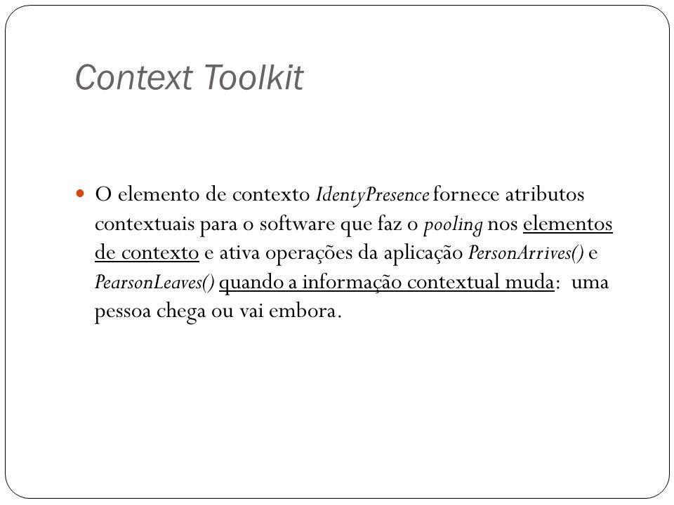 Context Toolkit O elemento de contexto IdentyPresence fornece atributos contextuais para o software que faz o pooling nos elementos de contexto e ativ