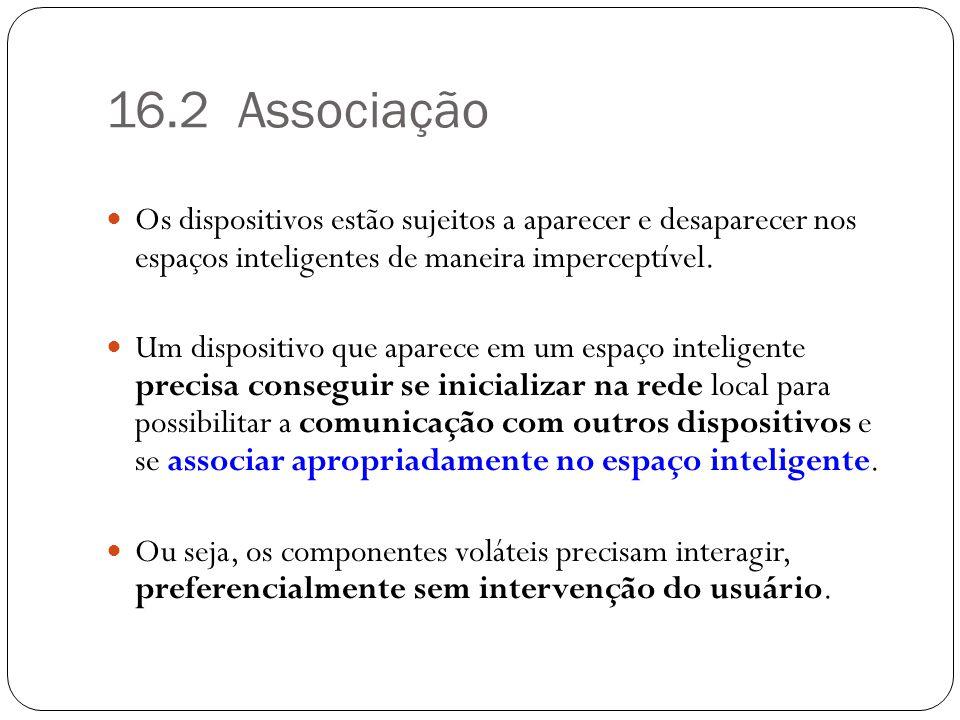 16.2 Associação Os dispositivos estão sujeitos a aparecer e desaparecer nos espaços inteligentes de maneira imperceptível. Um dispositivo que aparece