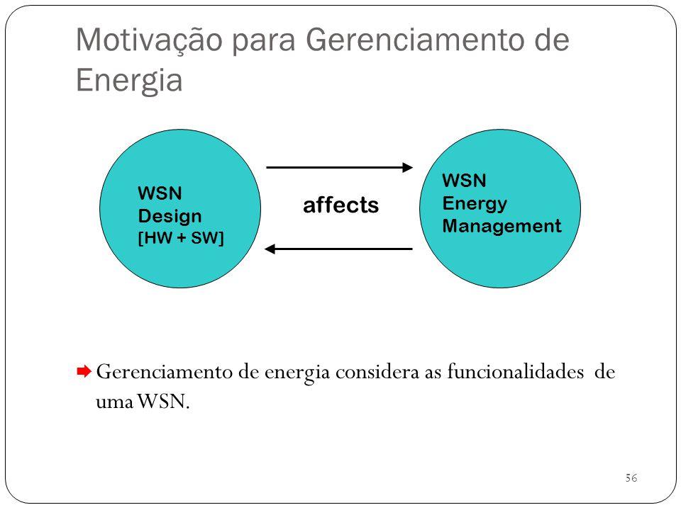 56 WSN Energy Management WSN Design [HW + SW] affects Motivação para Gerenciamento de Energia Gerenciamento de energia considera as funcionalidades de