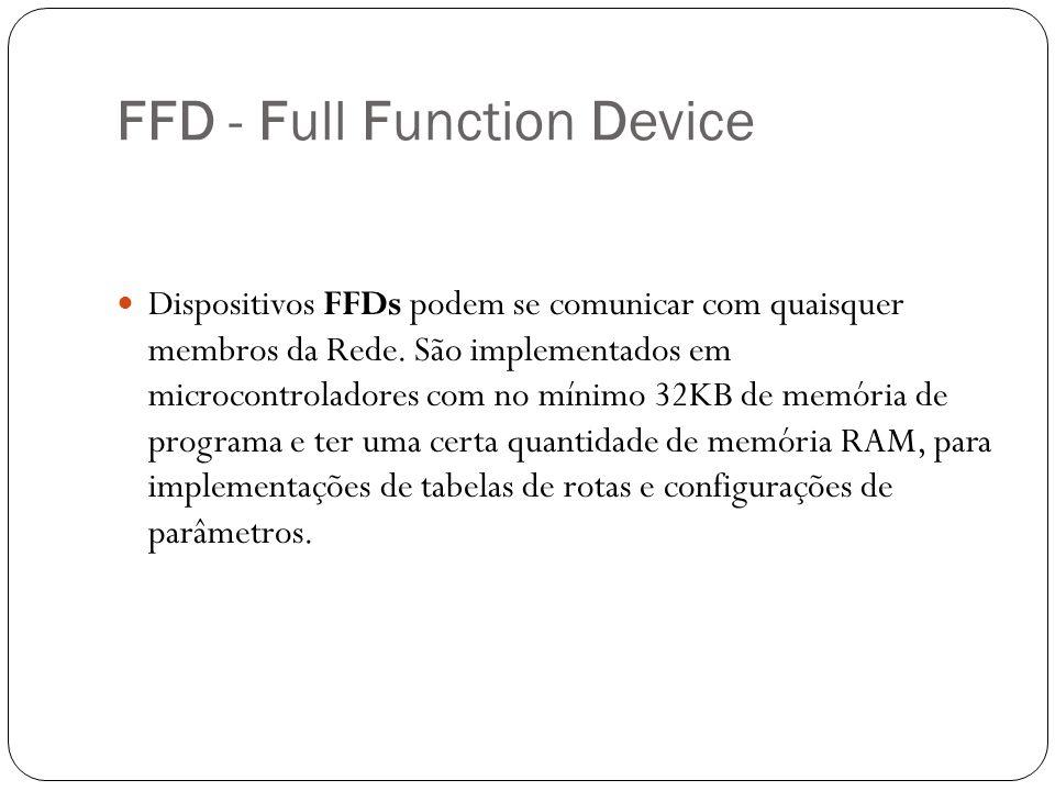 FFD - Full Function Device Dispositivos FFDs podem se comunicar com quaisquer membros da Rede. São implementados em microcontroladores com no mínimo 3