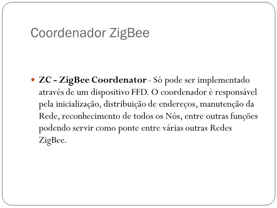 Coordenador ZigBee ZC - ZigBee Coordenator - Só pode ser implementado através de um dispositivo FFD. O coordenador é responsável pela inicialização, d