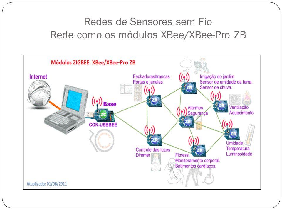 Redes de Sensores sem Fio Rede como os módulos XBee/XBee-Pro ZB