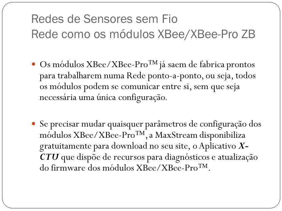 Os módulos XBee/XBee-Pro já saem de fabrica prontos para trabalharem numa Rede ponto-a-ponto, ou seja, todos os módulos podem se comunicar entre si, s