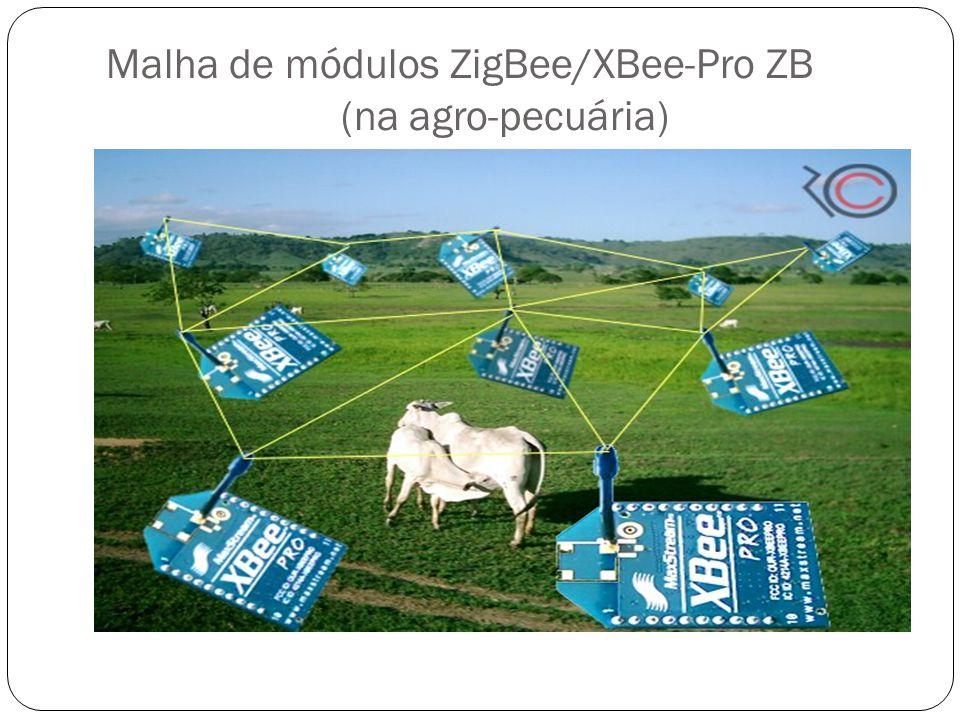 Malha de módulos ZigBee/XBee-Pro ZB (na agro-pecuária)