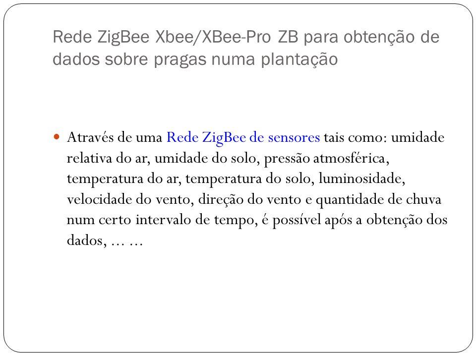 Através de uma Rede ZigBee de sensores tais como: umidade relativa do ar, umidade do solo, pressão atmosférica, temperatura do ar, temperatura do solo
