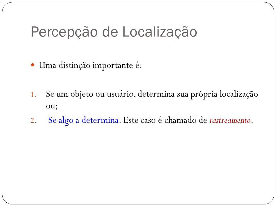 Percepção de Localização Uma distinção importante é: 1. Se um objeto ou usuário, determina sua própria localização ou; 2. Se algo a determina. Este ca