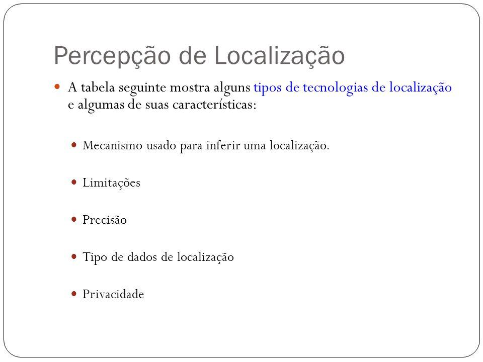 Percepção de Localização A tabela seguinte mostra alguns tipos de tecnologias de localização e algumas de suas características: Mecanismo usado para i