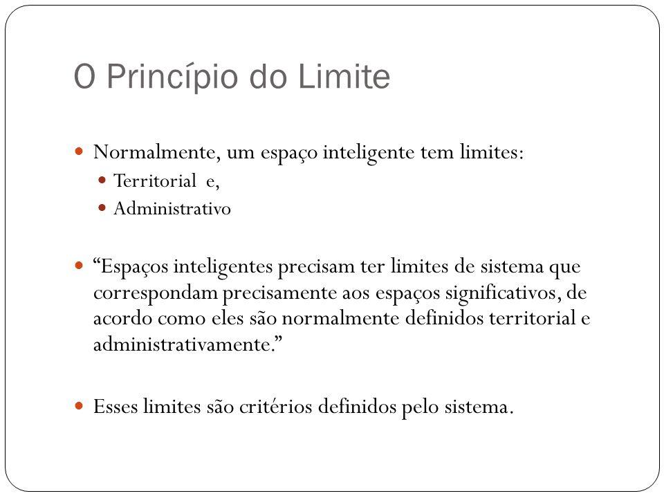 O Princípio do Limite Normalmente, um espaço inteligente tem limites: Territorial e, Administrativo Espaços inteligentes precisam ter limites de siste