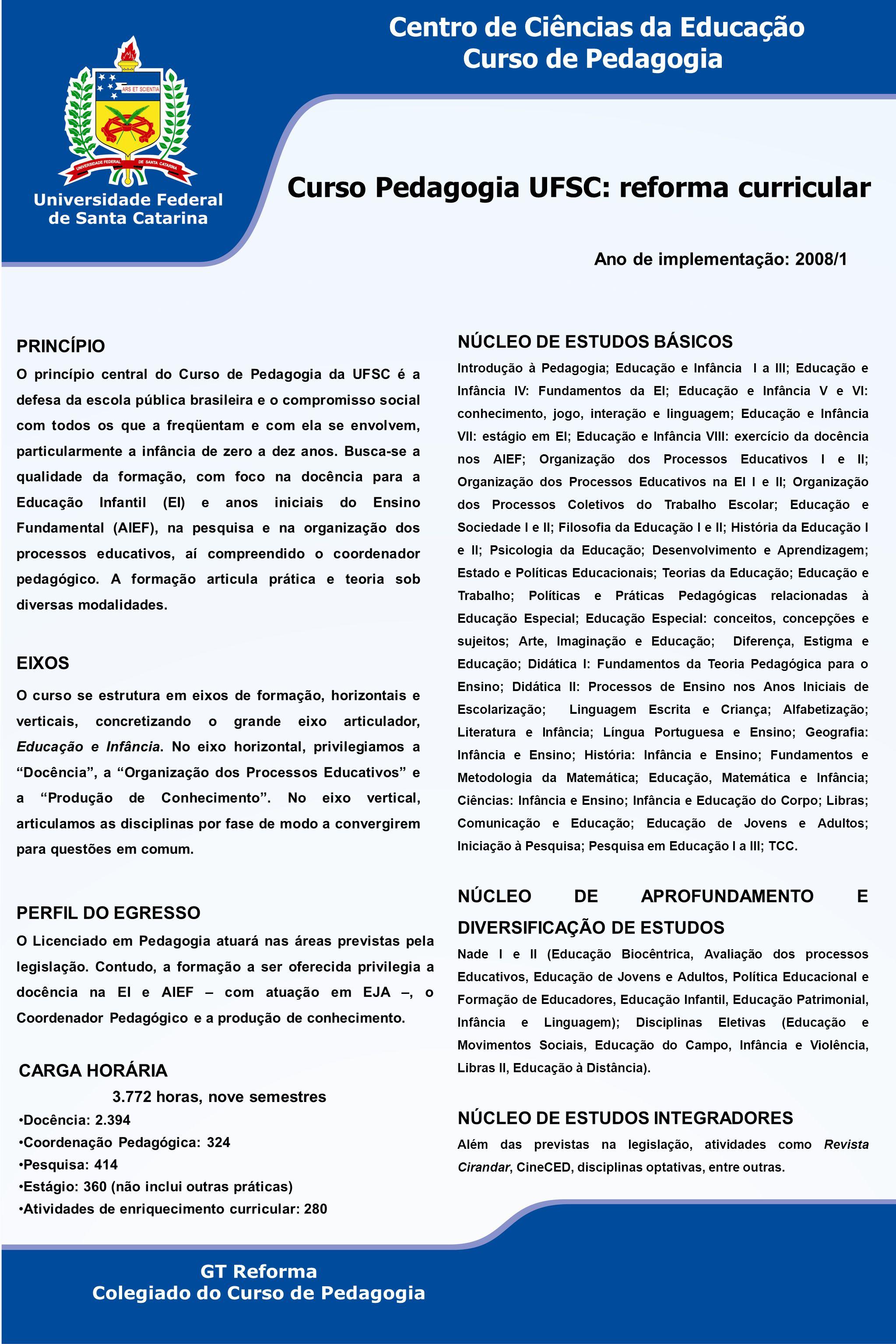 Centro de Ciências da Educação Curso de Pedagogia Curso Pedagogia UFSC: reforma curricular Ano de implementação: 2008/1 PRINCÍPIO O princípio central