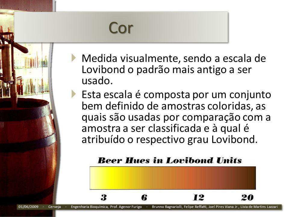 CorCor Medida visualmente, sendo a escala de Lovibond o padrão mais antigo a ser usado. Esta escala é composta por um conjunto bem definido de amostra