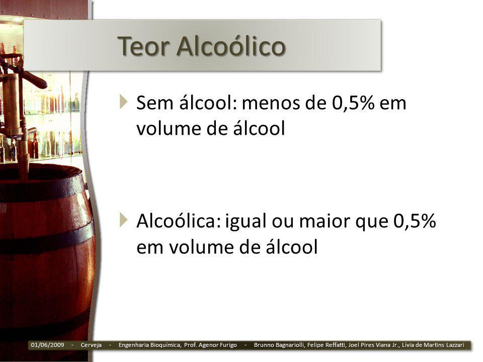 Teor Alcoólico Sem álcool: menos de 0,5% em volume de álcool Alcoólica: igual ou maior que 0,5% em volume de álcool 01/06/2009 - Cerveja - Engenharia