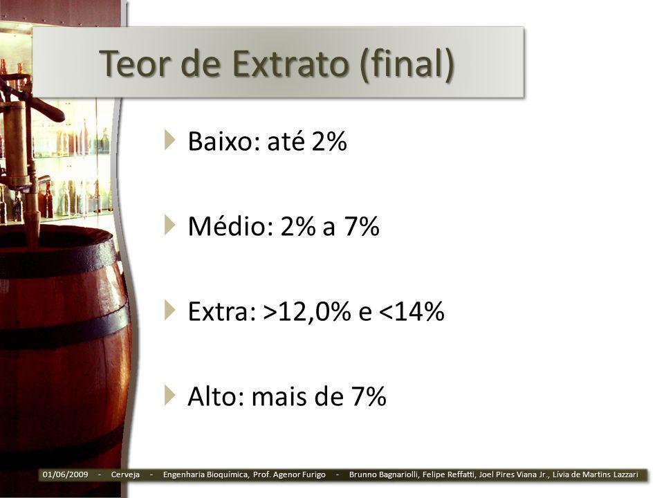Teor de Extrato (final) Baixo: até 2% Médio: 2% a 7% Extra: >12,0% e <14% Alto: mais de 7% 01/06/2009 - Cerveja - Engenharia Bioquímica, Prof. Agenor