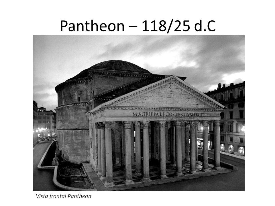 Pantheon – 118/25 d.C Vista frontal Pantheon