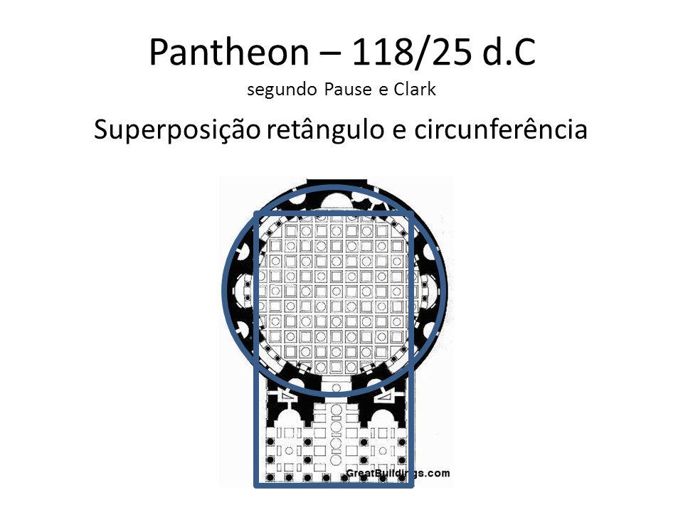 Superposição retângulo e circunferência Pantheon – 118/25 d.C segundo Pause e Clark