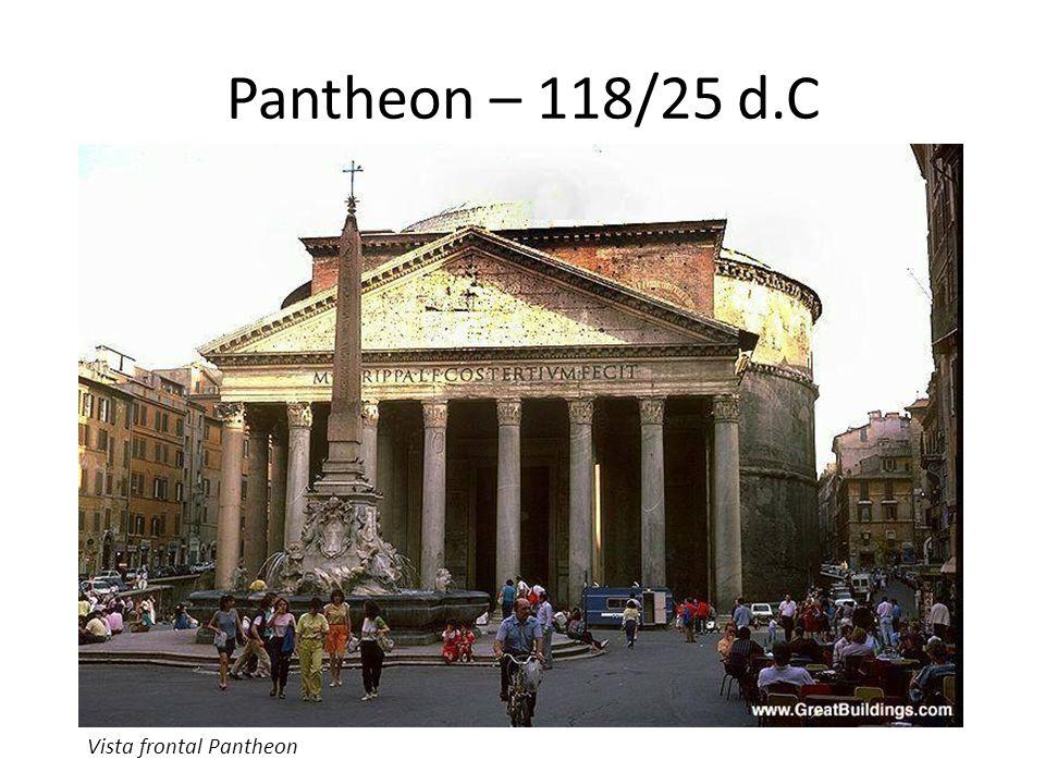Modelo de configuração: linear uso Pantheon – 118/25 d.C segundo Pause e Clark