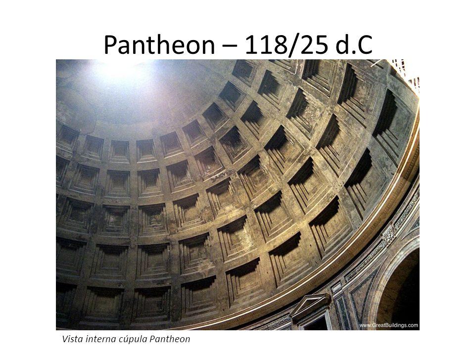 Planta/seção = igualdade Pantheon – 118/25 d.C segundo Pause e Clark