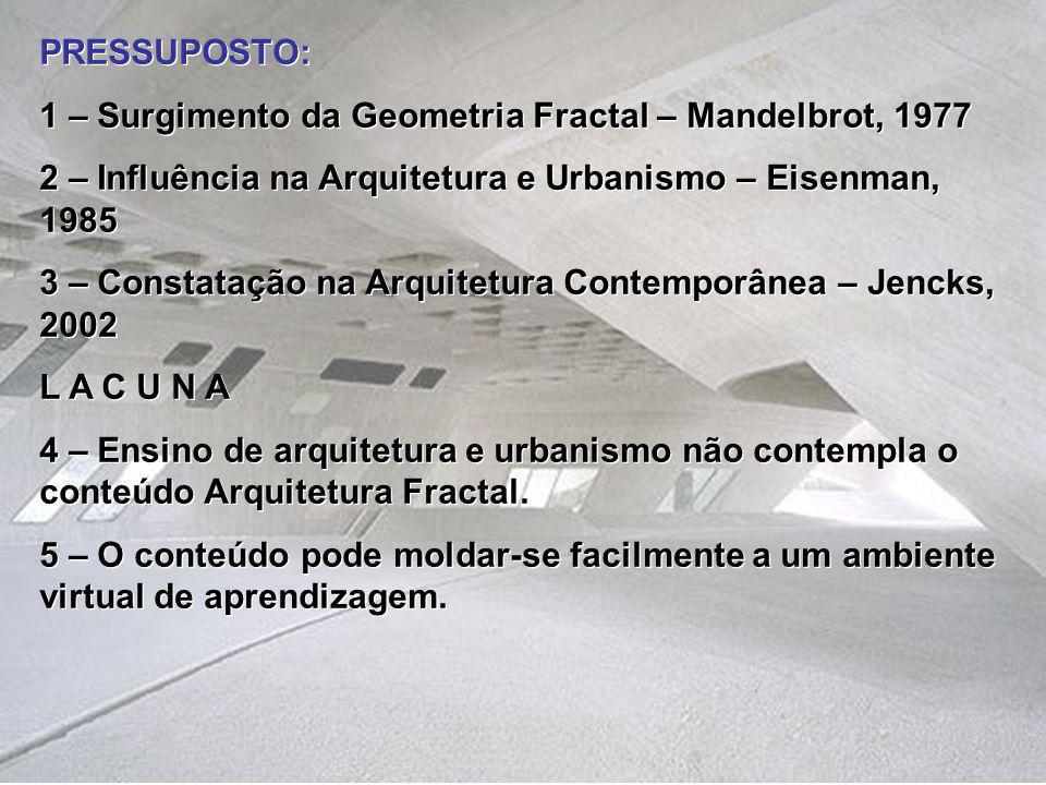 PRESSUPOSTO: 1 – Surgimento da Geometria Fractal – Mandelbrot, 1977 2 – Influência na Arquitetura e Urbanismo – Eisenman, 1985 3 – Constatação na Arqu