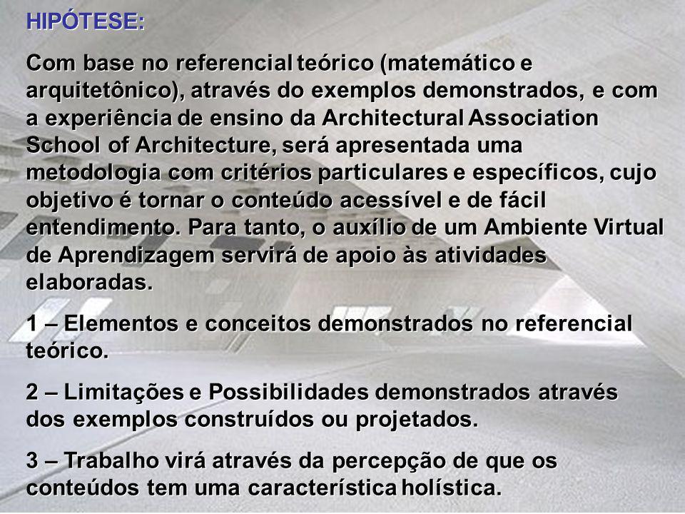 MÉTODO: Tendo em mãos a base teórica, os exemplos (edifícios construídos ou projetados), e a experiência prática da AA School, será possível apresentar uma metodologia que satisfaça os critérios do ensino de arquitetura no Brasil e esteja perfeitamente adaptada à um ambiente virtual de aprendizagem.