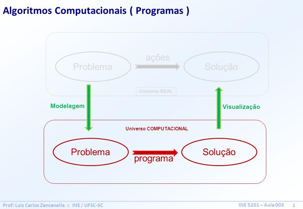 Prof: Luiz Carlos Zancanella :: INE / UFSC-SC 2 INE 5201 – Aula 003 Algoritmos Computacionais ( Programas ) Universo Real Transposição Universo Computacional Soluções Conhecidas Expressas com algoritmos na linguagem Natural Nível de detalhamento computacional .