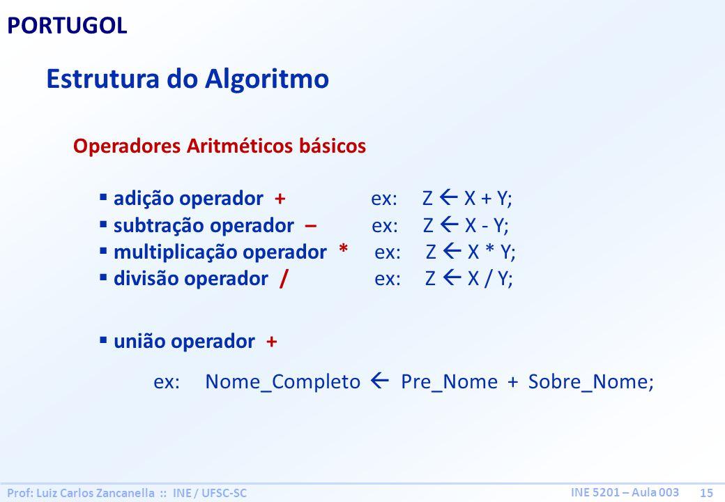 Prof: Luiz Carlos Zancanella :: INE / UFSC-SC 15 INE 5201 – Aula 003 PORTUGOL Estrutura do Algoritmo Operadores Aritméticos básicos adição operador +