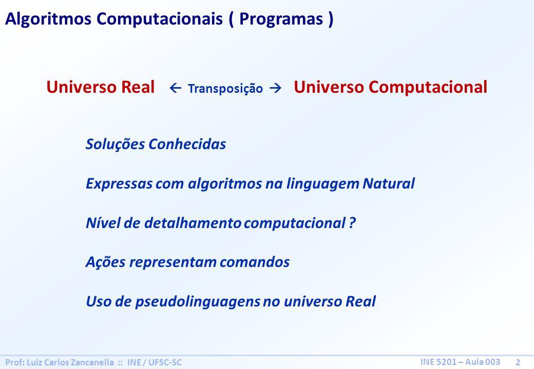 Prof: Luiz Carlos Zancanella :: INE / UFSC-SC 3 INE 5201 – Aula 003 PORTUGOL Conceitos básicos dos algoritmos Memória ( manipulação da Informação ) Algoritmo ( manipulação das ações ) Algoritmos em PORTUGOL Inicio ( estrutura de dados ) ( algoritmo ) fim