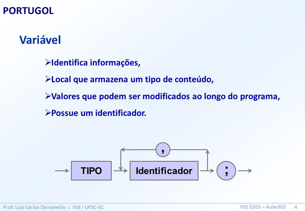 Prof: Luiz Carlos Zancanella :: INE / UFSC-SC 4 INE 5201 – Aula 003 PORTUGOL Variável Identifica informações, Local que armazena um tipo de conteúdo,