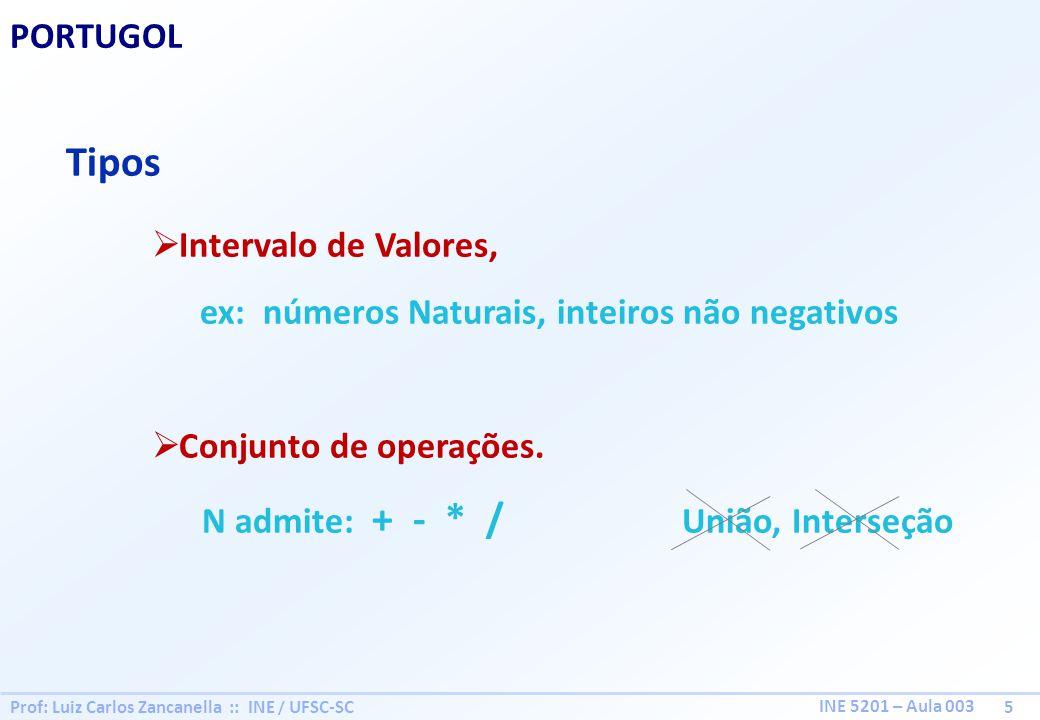 Prof: Luiz Carlos Zancanella :: INE / UFSC-SC 6 INE 5201 – Aula 003 PORTUGOL Tipos Tipos Básicos Inteiro, real, caracter, lógico Tipos estruturados enumerados, conjuntos, registros,