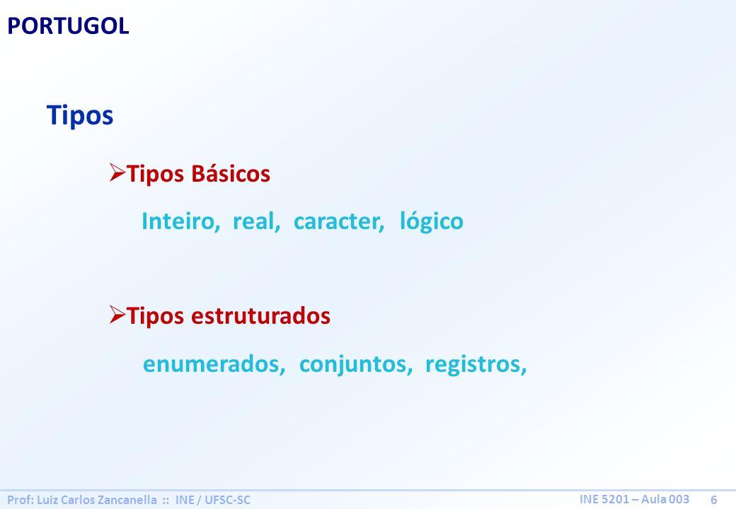 Prof: Luiz Carlos Zancanella :: INE / UFSC-SC 6 INE 5201 – Aula 003 PORTUGOL Tipos Tipos Básicos Inteiro, real, caracter, lógico Tipos estruturados en